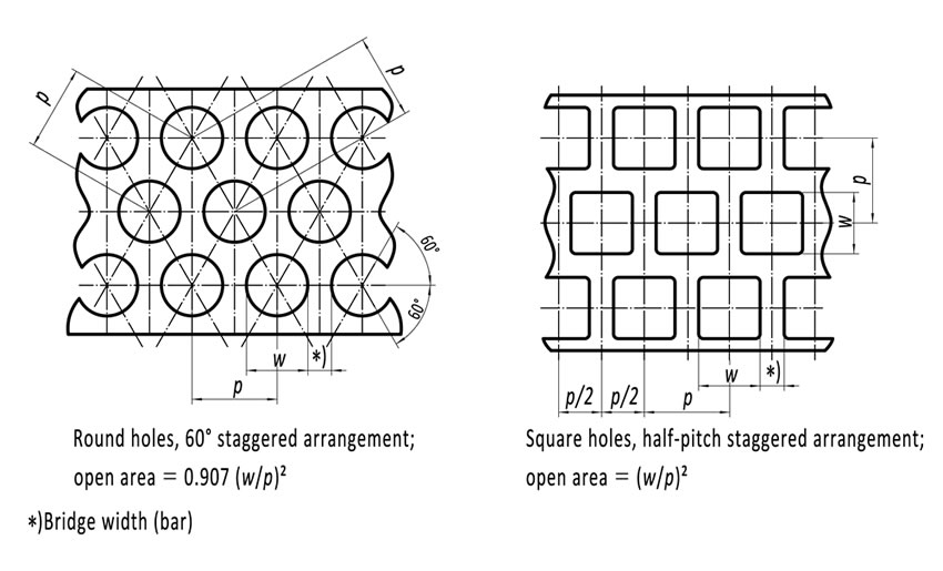 Examples of hole arrangements with round holes in 60° staggered or square holes in half-pitch staggered.