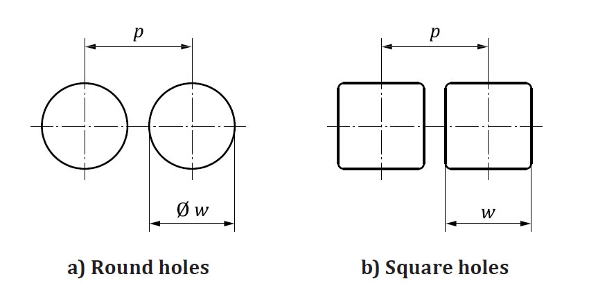 Arrangement of square and round holes for perforated metal in test sieves
