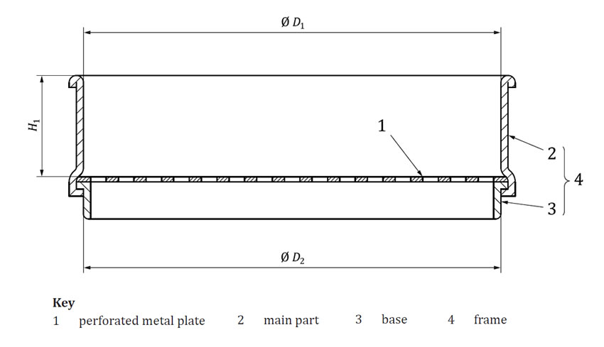 A diagrammatic for cross section of a perforated metal plate sieve.